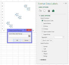 How To Add Data To An Existing Chart In Excel Apply Custom Data Labels To Charted Points Peltier Tech Blog