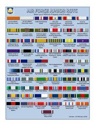 Army Jrotc Ribbon Chart Recognition Awards Pine Richland Air Force Jrotc