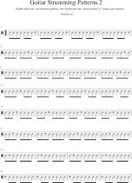 Guitar Strumming Patterns Awesome EighthNote Strumming Patterns Pt 48 Hub Guitar