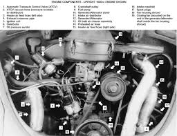 volkswagen engine schematics volkswagen wiring diagrams cars