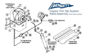 parts list bennett marine classic hydraulic trim tab system parts