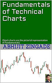 Fundamentals Of Technical Charts Stock Charts Are The Pictorial Representation Of Fundamentals