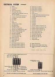 thesamba com type 1 wiring diagrams 1974 vw super beetle wiring harness 1974 Super Beetle Wiring Harness #13