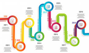 Year Timeline Template Year Timeline Infographic Template Design With Eight Levels For