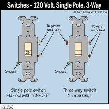 quick tip 16 three way, two way or one way switch? misterfix it com one way wiring diagram looping at light at One Way Wiring Diagram