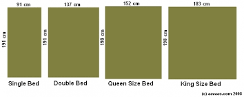King Size Vs Queen Size Bed Dimensions Bedroom Furniture Set What Are The  Dimensions For A
