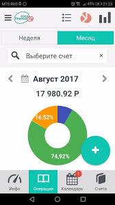 События ru система управления личными финансами Читать далее →