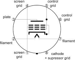 6v6 Bias Chart Yellow Jacket Tube Converter Technical Information