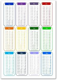 Free Printable Times Table Chart Printable Multiplication Chart 1x A4 Size Portrait