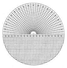 Optical Comparator Overlay Charts Combination Grid Radius
