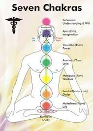 Details About Chakra Healing Energies Wall Chart Poster Explanations Gemstones A4 Lamine B