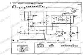 kia sorento wiring diagram wiring diagram and schematic design kia sedona wiring diagram diagrams and schematics