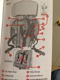 evenflo car seat instruction manual professional user manual ebooks u2022 rh gogradresumes com cosco car seat instruction manual cosco alpha omega car seat