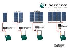 caravan solar wiring diagram boulderrail org Solar System Wiring Diagram 12v solar panel wiring diagram best solar systems wiring diagrams