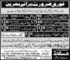 Cctv Technicians Fire Safety Wardens Job Opportunity 2017 Jobs