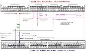 evo 8 wiring diagram wiring diagram schemes toyota 1nz-fe wiring diagram at 1nz Fe Ecu Wiring Diagram Pdf