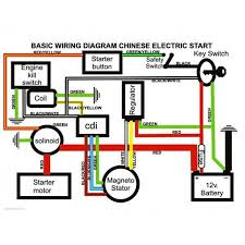 50cc 70cc 90cc 110cc 125cc wire harness wiring cdi assembly atv click here to enlarge · click here to enlarge