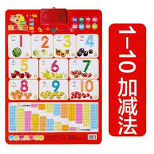 Young Childrens To Learn The Word Know Chinese Pinyin Alphabet Audio Chart Full Set Enlighten Yinianji Sound Making