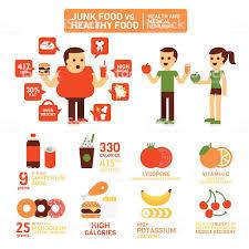 junk food vs healthy food chart. Simple Food Junk Food And Healthy Infographics Royaltyfree Junk Food Healthy  Infographics Stock Throughout Vs Chart N