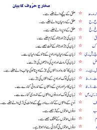 Tajweed Rules Chart Learn Quran Online Classes With Tajweed Lessons In Urdu