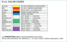 pioneer wiring guide wiring diagram g11 pioneer deh p8400bh wiring guide wiring diagrams checks pioneer wiring schematicsdeh 16 2005 pioneer wiring guide