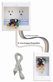 Amazon.com: PowerBridge TWO-PRO-6 Dual Power Outlet Professional Grade  Recessed In-Wall Cable Management System for Wall-Mounted Flat Screen LED,  LCD, ...