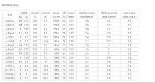 76 Expert Starting Capacitor Sizing Chart