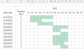 Paper Gantt Chart Gantt Chart Tool Kanbanchi