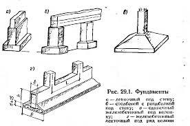 Основания и фундаменты промышленных зданий Реферат страница  Похожие работы