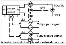 cr7 03 wiring diagram 7 wires control with feedback signal