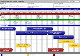 Career Timeline Template Image Result For Ms Project Chart Sample Gantt Charts Career 17