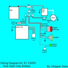 xs650 custom wiring diagram the wiring diagram 1981 kick only wiring diagram welcome to the xs 650 garage usa wiring