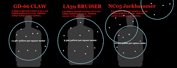 Shotgun Spread Pattern Chart By Request From U Applefish Here Is The Planetside