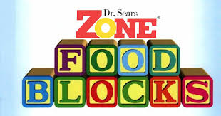 Zone Food Blocks Portion Sizes Guide Dr Sears Zone