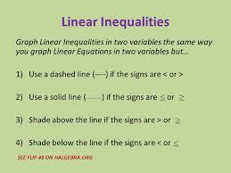 9 linear inequalities graph