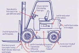similiar forklift fork diagram keywords diagram besides clark forklift wiring diagram moreover fork lift