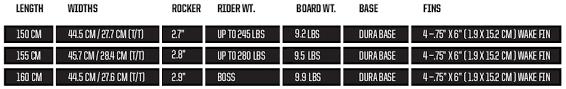 Slingshot 2019 Nomad Wakeboard