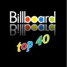 Billboard Charts 1984 By Week Ep 140 Tonight At 7pm Et On Therewind We Continue With Our