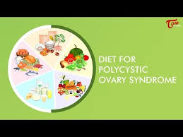Pcos Diet Chart In Telugu Diet Plan For Polycystic Ovary Syndrome Right Diet By Dr