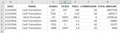Profit Spreadsheets Using Spreadsheets Calculating Profit Or Loss From Trades