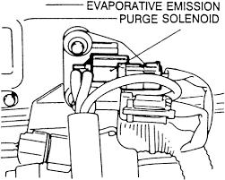 repair guides emission controls evaporative emission controls Ford Escape Evap System Diagram Ford Escape Evap System Diagram #73 2002 ford escape evap system diagram