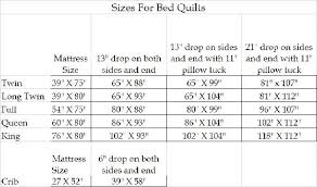 Dimensions For Full Size Quilt - Best Accessories Home 2017 & Blanket The Ultimate To Quilt Sizes Suzy Quilts Within Adamdwight.com
