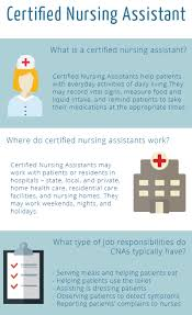 Types Of Medical Certifications Certified Nursing Assistant Nursing Certified Nurse Nursing