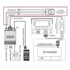 pioneer deh p3500 wiring diagram on pioneer images free download Pioneer Deh 1500 Wiring Diagram pioneer deh p3500 wiring diagram 8 pioneer wiring diagrams automotive deh 1900mp wiring diagram pioneer deh 1500 wiring harness diagram