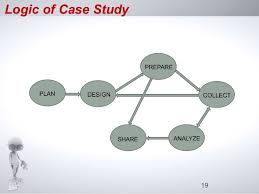 Don Knorr     Case Study House No            Leave a comment