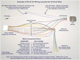 14 great photographs of car stereo wiring harness diagram find the sony car radio wiring diagram at Sony Car Stereo Wiring Harness