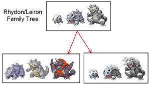 70 Extraordinary Pokemon Lairon Evolution Chart