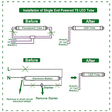 wiring diagram for fluorescent lights new wiring diagram for wiring diagram for fluorescent lights to led at Wiring Diagram For Fluorescent Lights