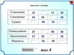класс Устный счет классы Сайт учителя математики Устный счет 2