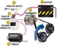 chevrolet wiring diagram for charging system questions answers charging starting systems for 1970 chevy c 10 truck